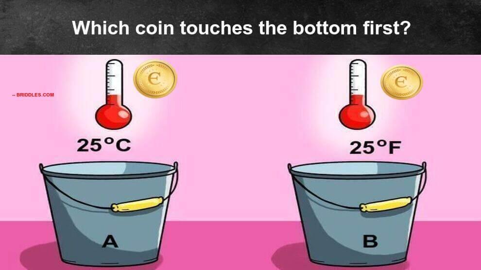 25 Degree Celsius Fernite Temperature Riddle