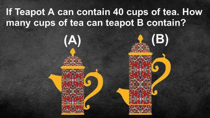 40 Teapot Brain Teaser