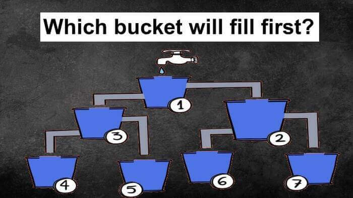 Which bucket will fill first