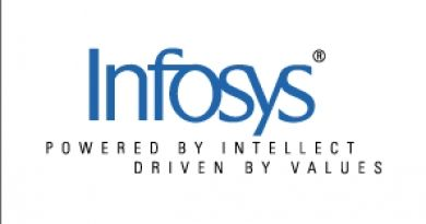 Infosys Interview Puzz